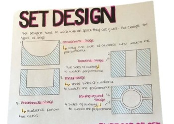 Set Design in Year 9 Drama Lessons